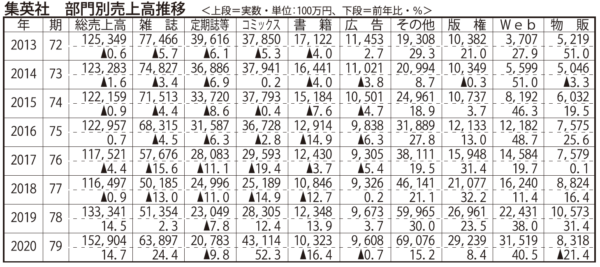72期~79期(2013~2020年)