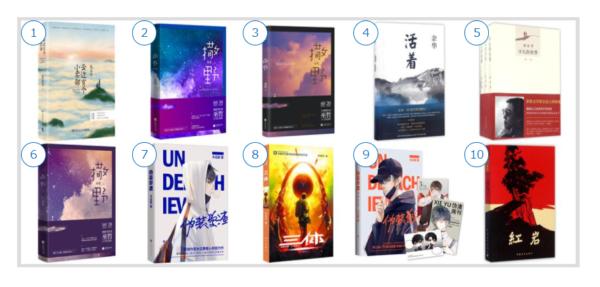 2020年8月の中国のリアル書店(フィクション)ベストセラーランキング。全て中国の作家による作品で外国書籍は1冊も入っていない。 (出典:開巻ホームページ)