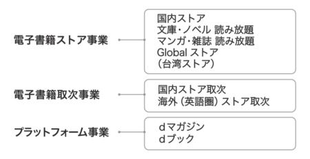 差替用_図1_BW事業構成のサムネイル